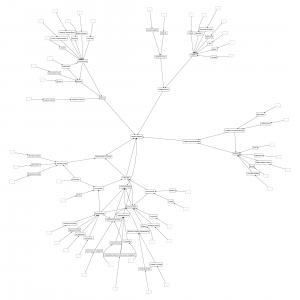 collectiveintelligence_graph_lrg