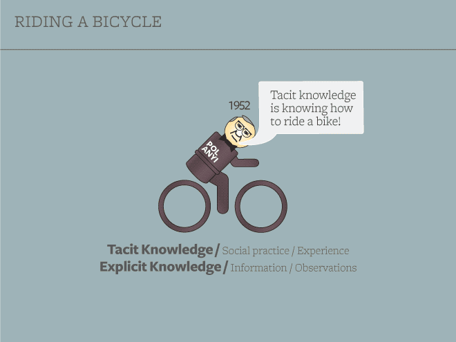 Slide: Tacit knowledge is like riding a bicycle